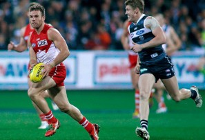 Season preview: Sydney Swans