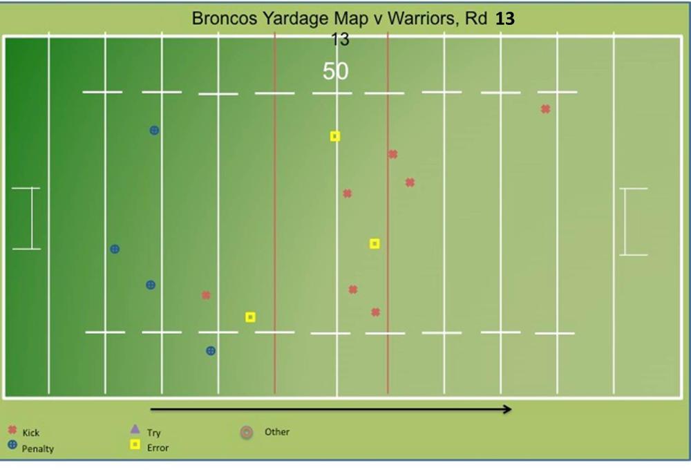 Broncos yardage map rd 14 _ 1