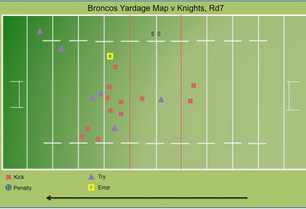 Broncos yardage map rd 14 _ 2