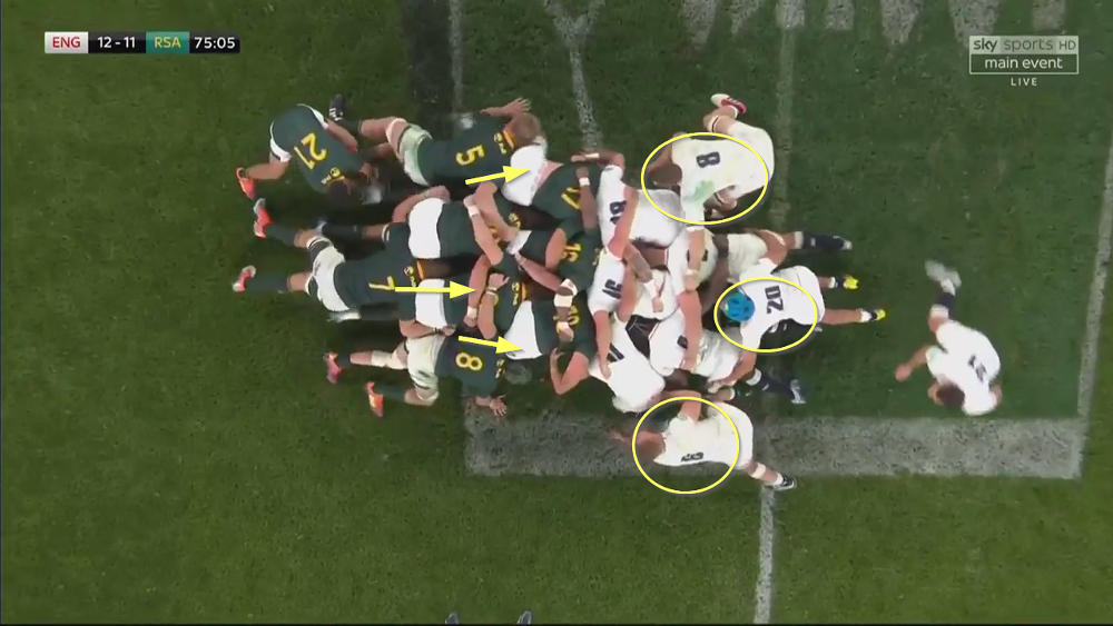 england south africa scrum analysis