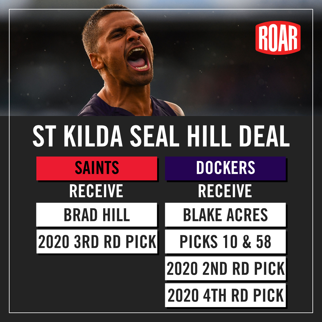 Brad Hill trade details