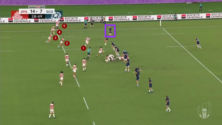 japan attack vs scotland