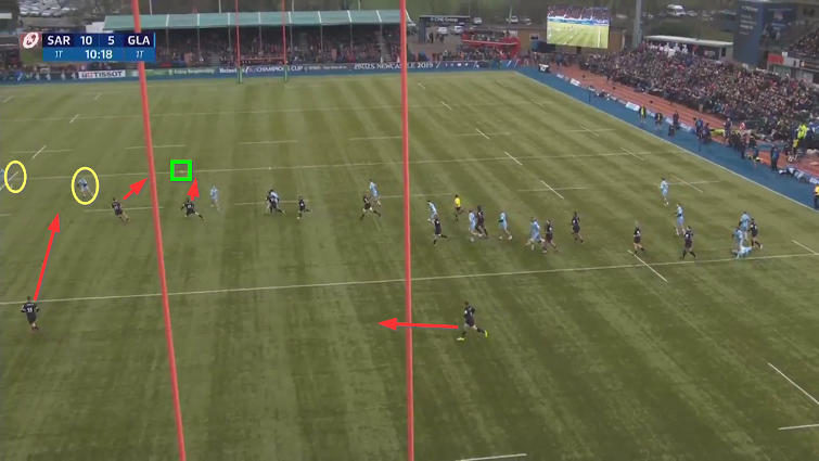 glasgow warriors attack pattern
