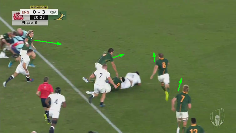 springboks defence