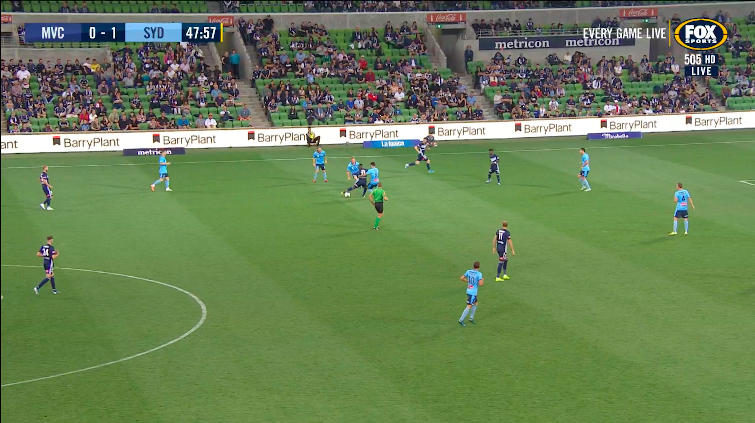 melbourne victory attacking transition vs sydney fc