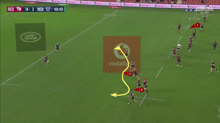 Reds kick-return defence vs Rebels