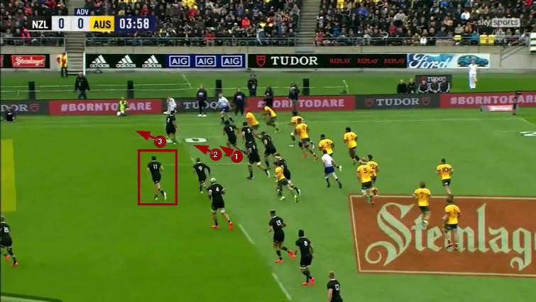 all blacks wide defence