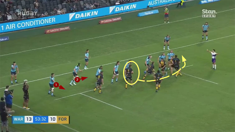tim anstee lineout movement