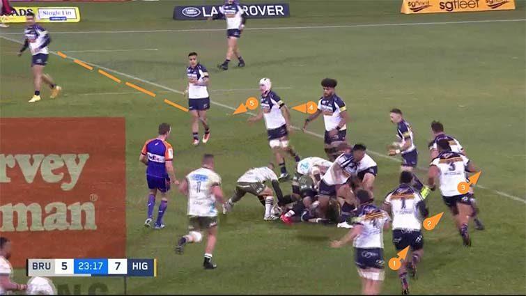 brumbies ruck defence vs highlanders